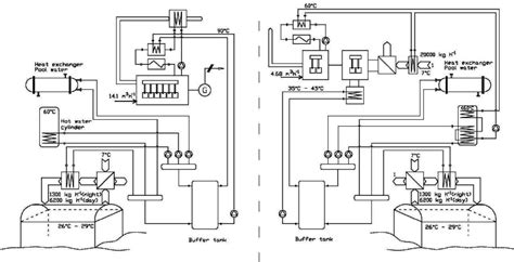 Geothermal Wiring Schematic 3 Phase by Hydraulic Scheme Of Heating Devices And Heat Generator For
