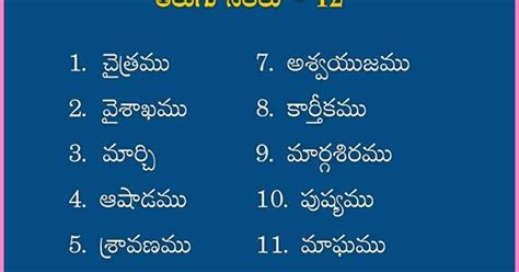 TELUGU WEB WORLD: TELUGU MONTHS AS WELL AS THEIR NAMES IN