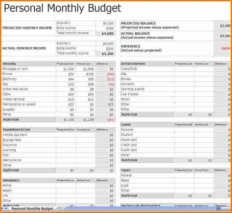 Wedding Guest List Spreadsheet 3 Budget Spreadsheet Templates Expense Report