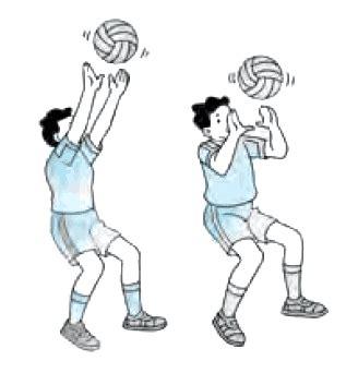 teknik dasar permainan bola voli  gambarnya
