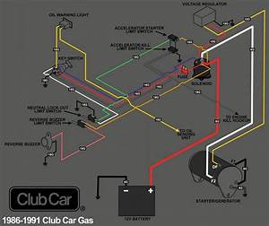 Pictures Wiring Diagram For Club Car Starter Generator Gas