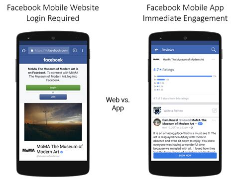 Facehook Mobile by Linking To The Reviews Tab In The Mobile App
