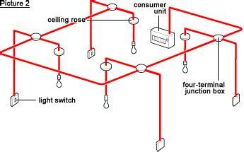 Junction Box Radial Lighting Wiring Polaczenia