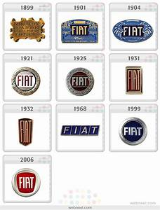 fiat logo evolution history 10 - preview