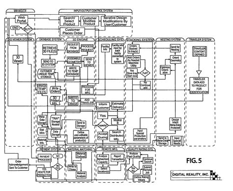 electrical engineering flowchart cal poly pomona