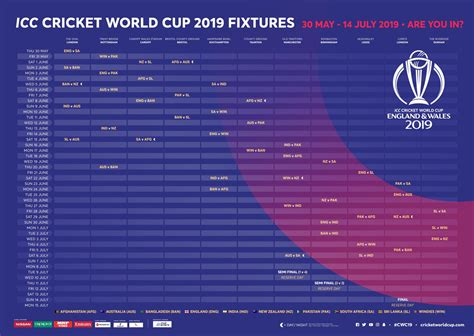 icc cricket world cup schedule announced crictracker