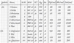 Hydraulischer Abgleich Berechnen Heimeier : hydraulischen abgleich selber machen schritt 3 datenaufnahme haustechnik verstehen ~ Themetempest.com Abrechnung
