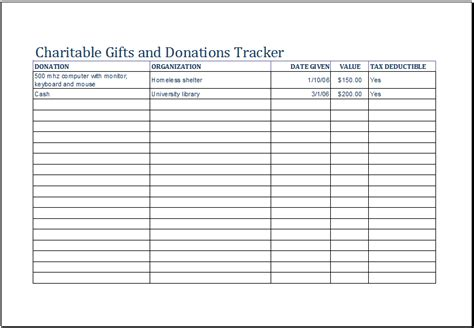 charitable gifts  donations tracker template excel