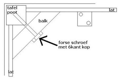 hoe maak ik een tafel steigerhout steigerhouten tafelblad maken voor binnen