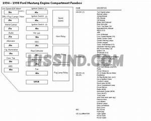 1996 Ford Mustang Engine Diagram