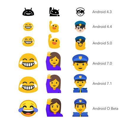 new emoji update for android rip blobs redesigns emojis
