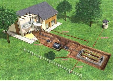 prix installation fosse toutes eaux qu est ce qu une fosse toutes eaux comment 231 a marche