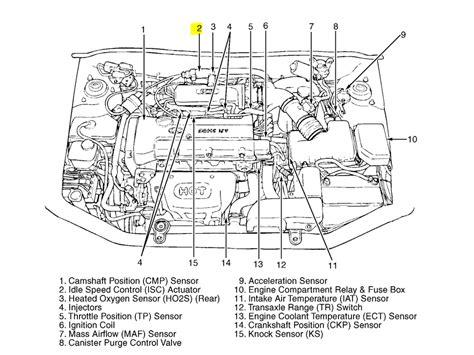 Wiring Diagram Hyundai Sonata Map Sensor Connector