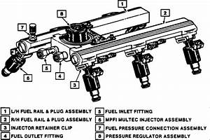 I Am Looking For The Fuel Pressure Regulator Location On A