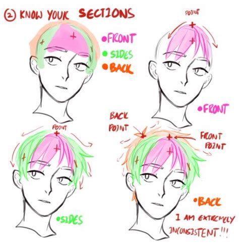 pin  lucy chen  art tutorials drawing tips