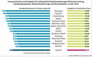 Durchschnittskosten Berechnen : gegen raffzahn co zeigen sie ihrem zahnarzt die z hne saarlandinside ~ Themetempest.com Abrechnung