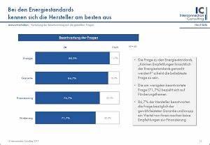 Skandinavische Fertighäuser Deutschland : marktmeinungmensch studien online mystery shopping fertigh user in deutschland 2017 ~ Sanjose-hotels-ca.com Haus und Dekorationen