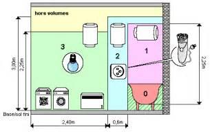 nfc 15 100 cuisine volume salle de bain nfc 15 100 3 norme nf c 15 100 evtod