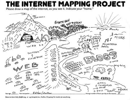technium  internet mapping project