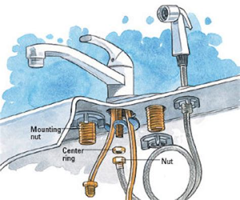 replacing a kitchen sink faucet how to install a kitchen faucet happily after etc