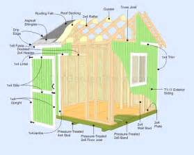 gable shed plans material cut list