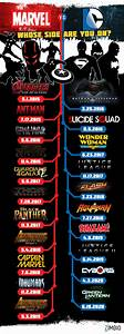 Marvel vs. DC Upcoming Movies