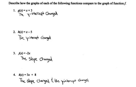 Comparing Functions Linear