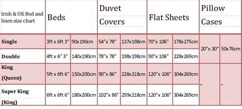 size bed covers bed linen amusing bed sheet sizes chart size of
