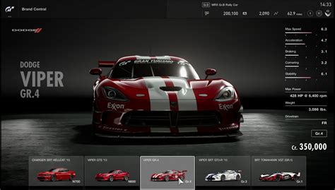 Gran Turismo Sport Is A Strange Game Tuned For A Very