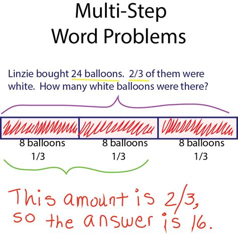 Literacy & Math Ideas Tips For Understanding Word Problems