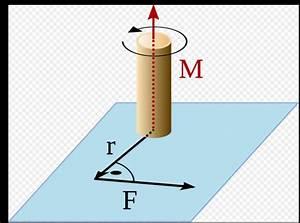 Vektorprodukt Berechnen : drehmoment vektor pfeilspitze ist nicht die richtung ~ Themetempest.com Abrechnung