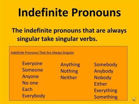 indefinite pronouns powerpoint