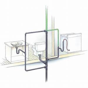 Plumbing Vents  Common Problems And Solutions