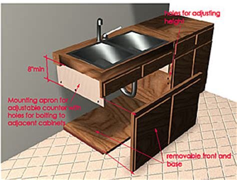 above refrigerator cabinet a primer on accessible design