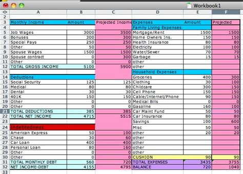 create  simple budget sheet  excel works