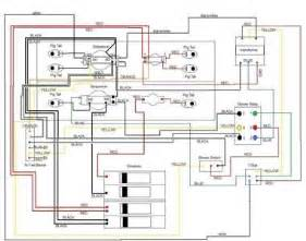 nordyne thermostat wiring diagram nordyne image similiar intertherm air conditioner wiring diagram keywords on nordyne thermostat wiring diagram