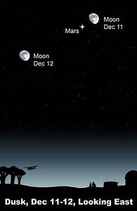 What Planets Are Visible Tonight?