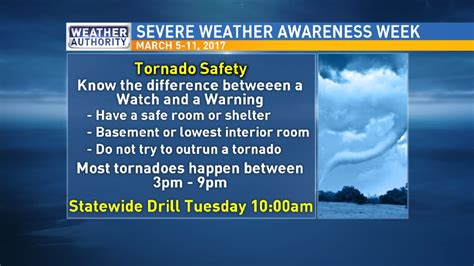 Tornado Severe Weather Safety Tips