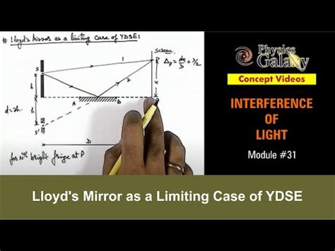 class  physics concept video interference lloyds