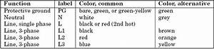 Standard Wiring Color Codes
