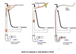 delta kitchen faucets home depot diagram of bathtub commode drains bathroom design