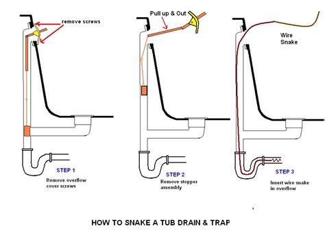 bathtub drain assembly diagram diagram of bathtub commode drains 171 bathroom design
