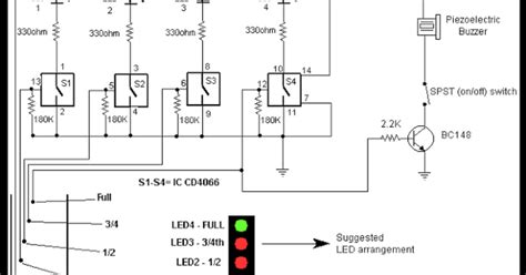 electrical  electronics engineering water level
