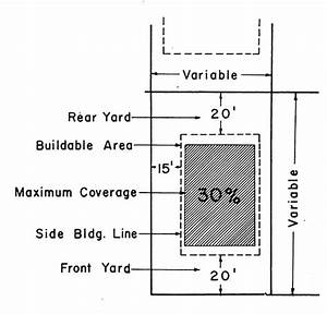 floor area ratio With formula for floor area