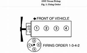 What Is The Dist Cap And Spark Plug Wiring For A 1995 Nissan 2 4l Engine