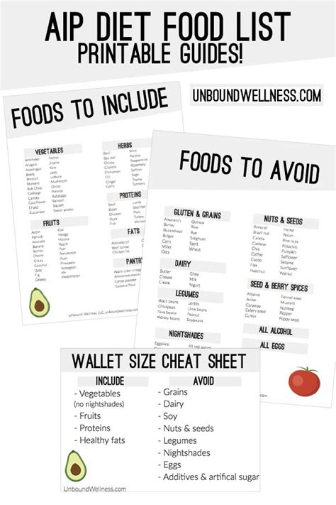 aip diet food list    printable  aip diet