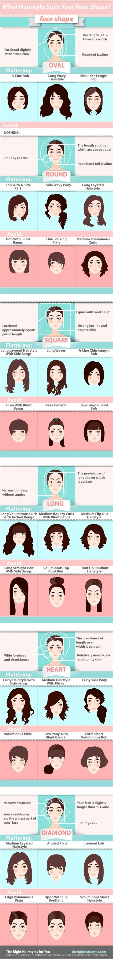 ideas  oval face hairstyles  pinterest