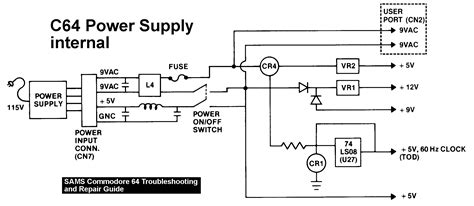 making   power supply