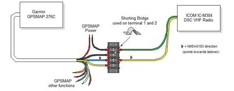 Nmea 0183 To Usb Wiring Diagram by Boat Project A Tutorial On A Basic Nmea 0183