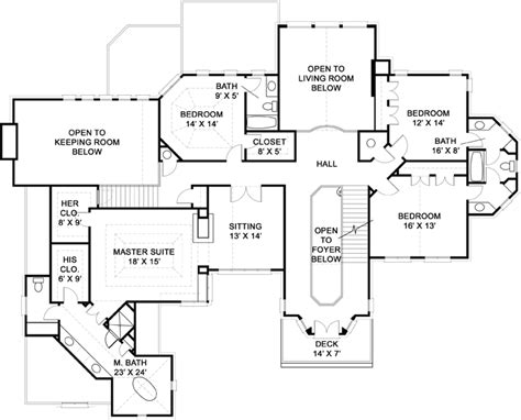 Highclere Castle Floor Plan Second Floor by Featured House Plan Pbh 6163 Professional Builder
